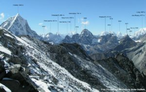Everest Passes elevations